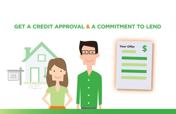 FastTrack Credit Approval Program